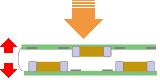 陶瓷电容器和钽电容器(图4)