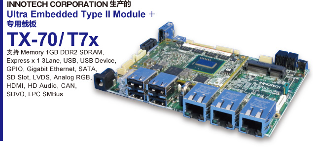 INNOTECH CORPORATION生产的 Ultra Embedded Type II Module + 专用载板 TX-70/T7x