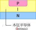 图 - 高频二极管结构