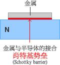 圖 - 肖特基勢壘二極管的結構