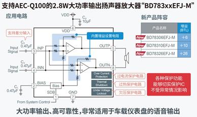 符合AEC-Q100标准且具备各种保护功能