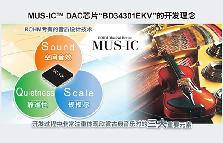 "MUS-IC™DAC芯片""BD34301EKV""的开发理念"