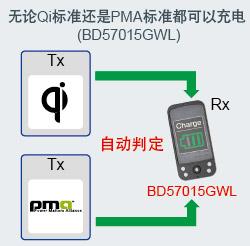 Qi和PWA都可供电
