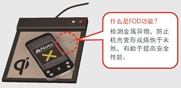 搭载FOD(异物检测功能)标准