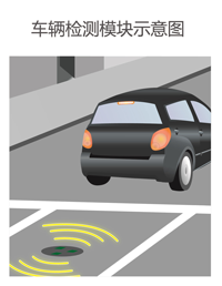 车辆检测模块示意图