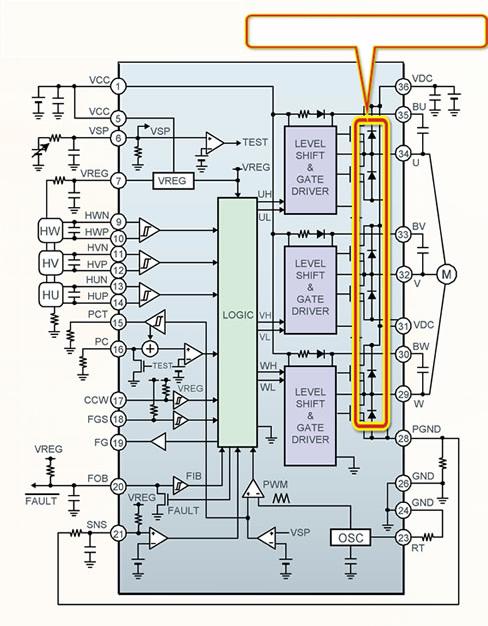 BM620xFSブロック図