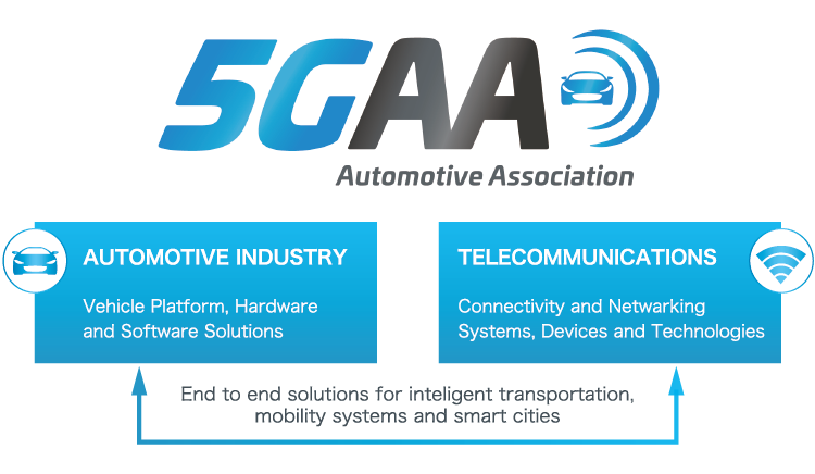 5GAA (Automotive Association)