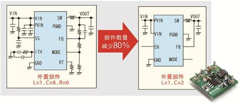 罗姆开发出车载用超小型高效电源ic